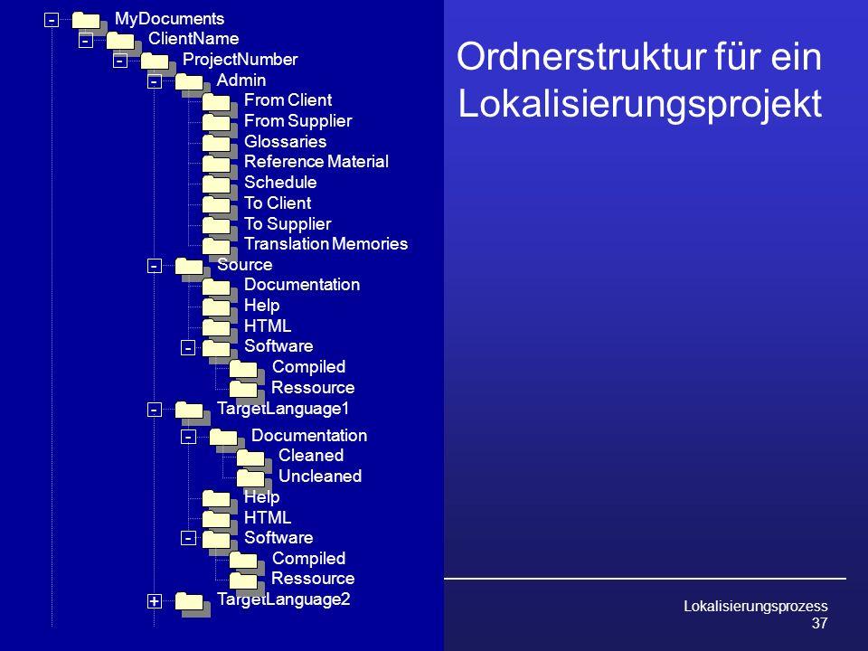 Ordnerstruktur für ein Lokalisierungsprojekt