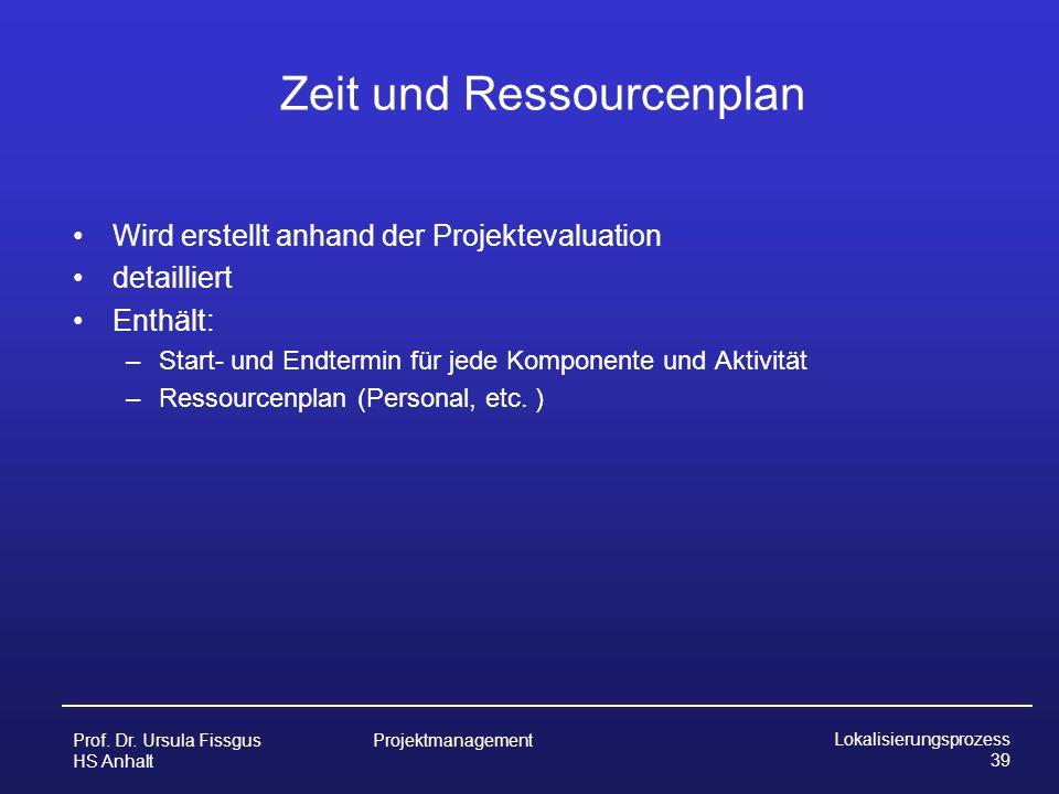 Zeit und Ressourcenplan