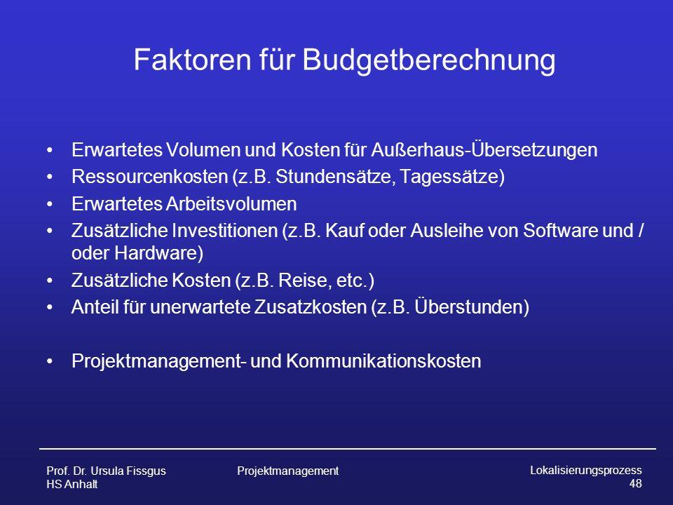 Faktoren für Budgetberechnung