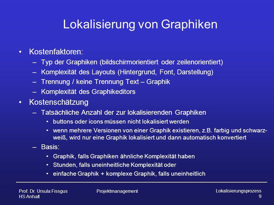 Lokalisierung von Graphiken