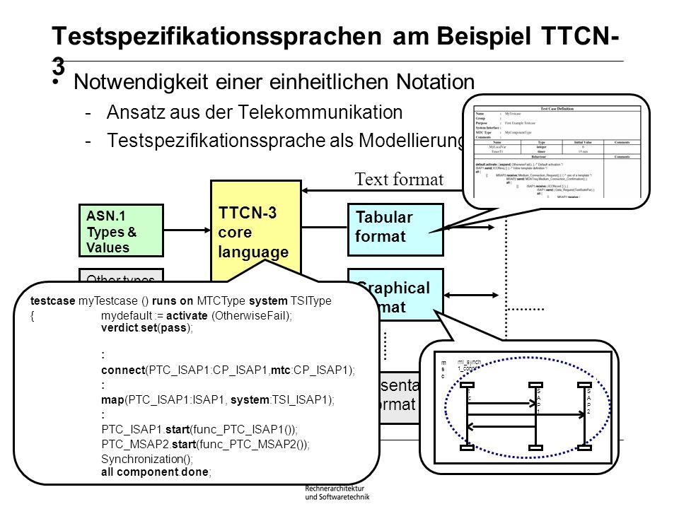 Testspezifikationssprachen am Beispiel TTCN-3