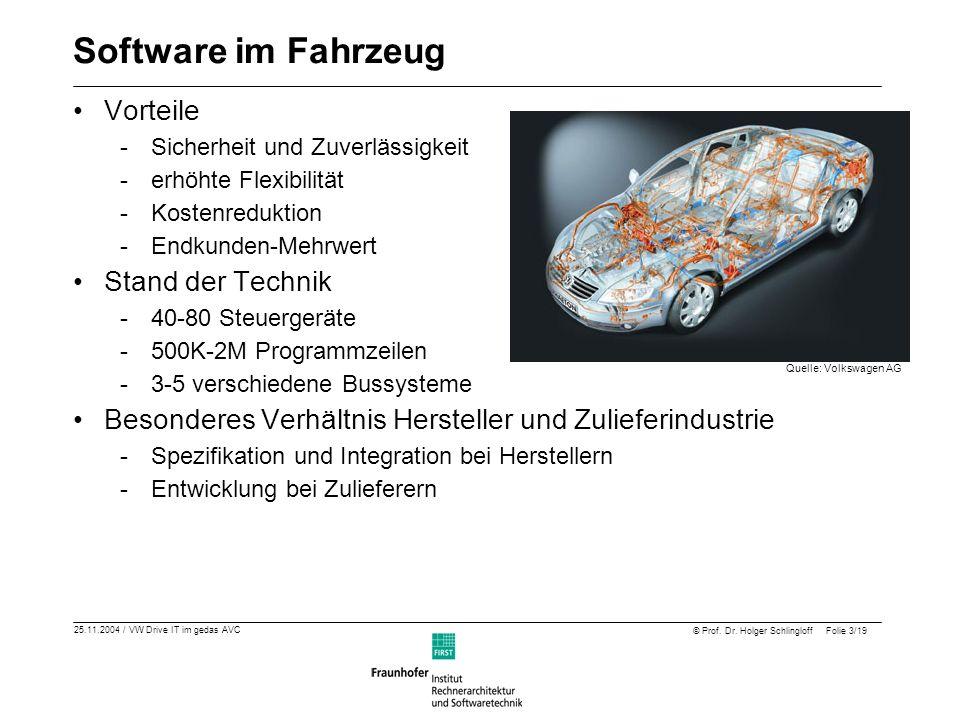 Software im Fahrzeug Vorteile Stand der Technik