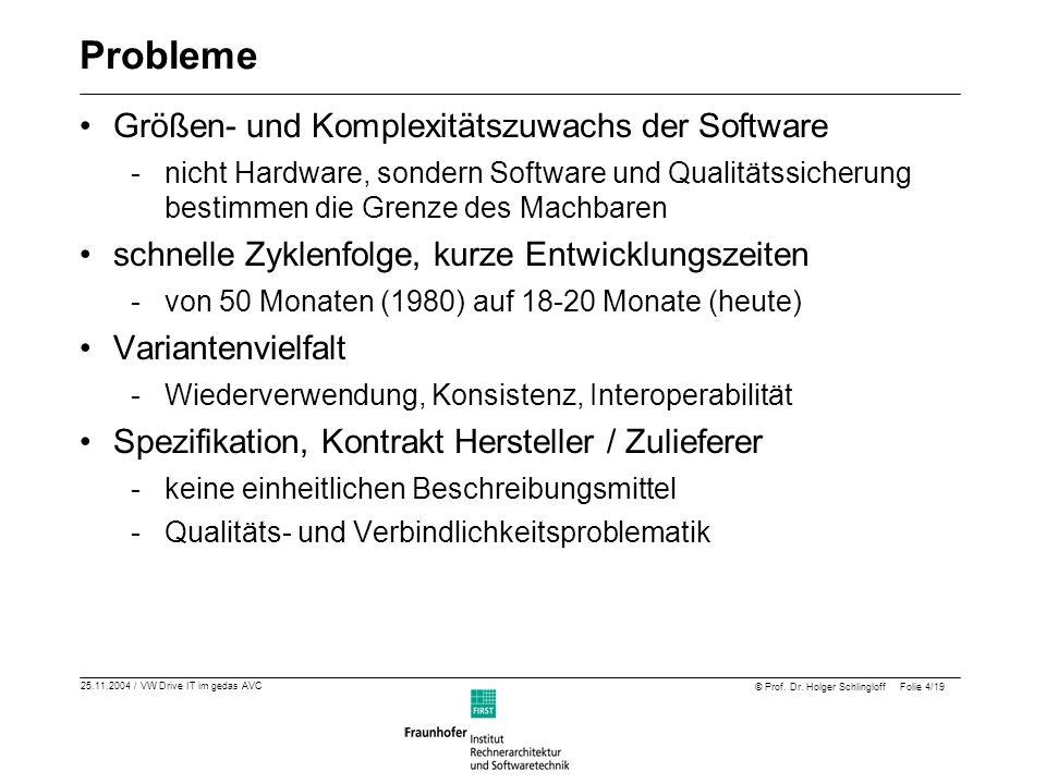 Probleme Größen- und Komplexitätszuwachs der Software