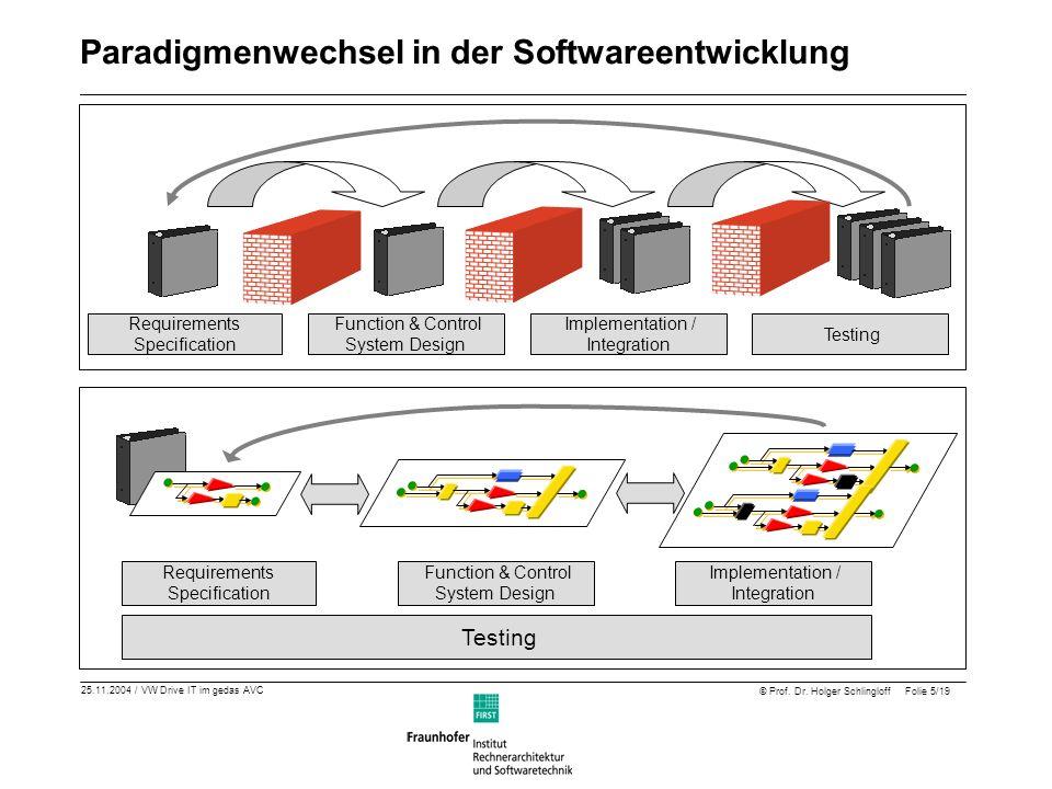 Paradigmenwechsel in der Softwareentwicklung