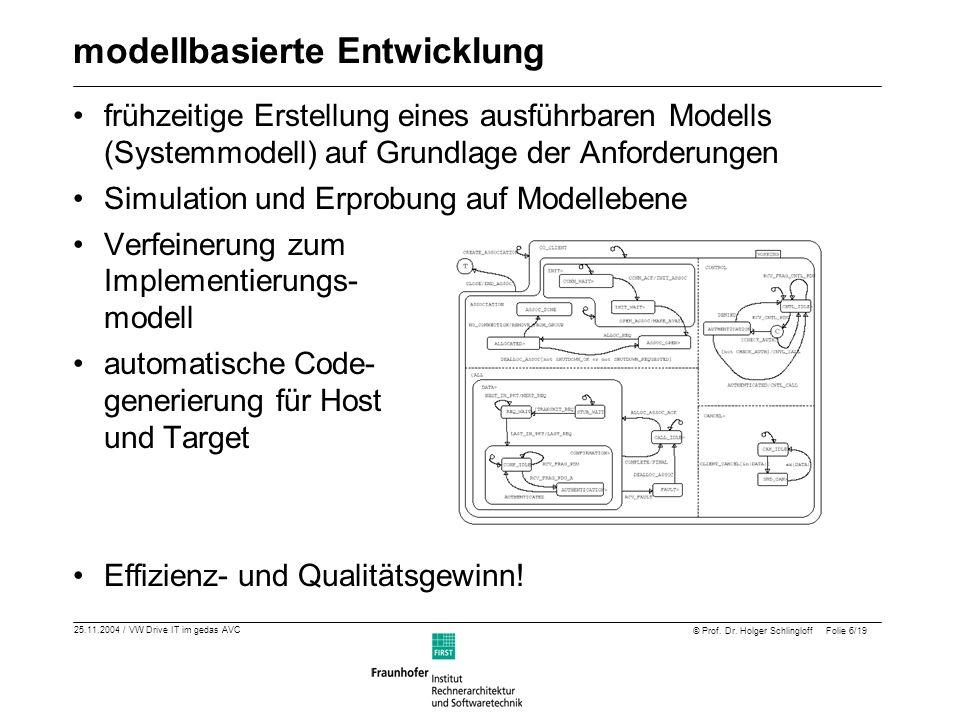 modellbasierte Entwicklung