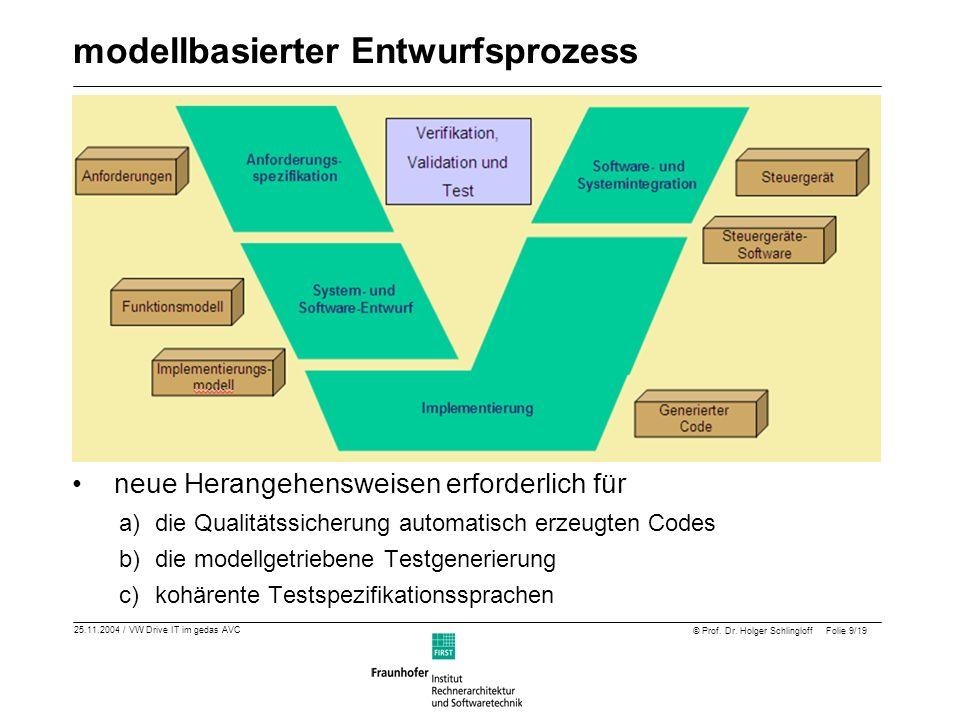 modellbasierter Entwurfsprozess