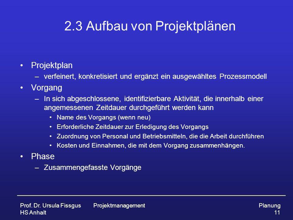 2.3 Aufbau von Projektplänen