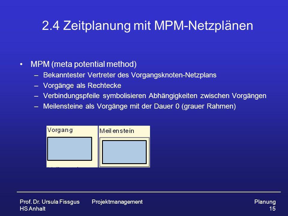 2.4 Zeitplanung mit MPM-Netzplänen