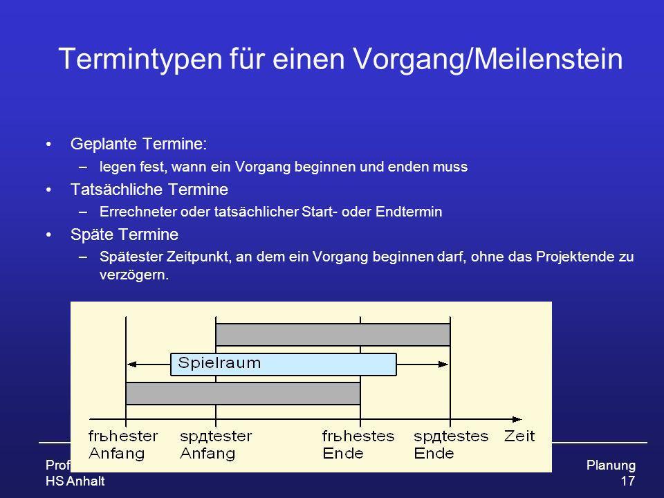 Termintypen für einen Vorgang/Meilenstein