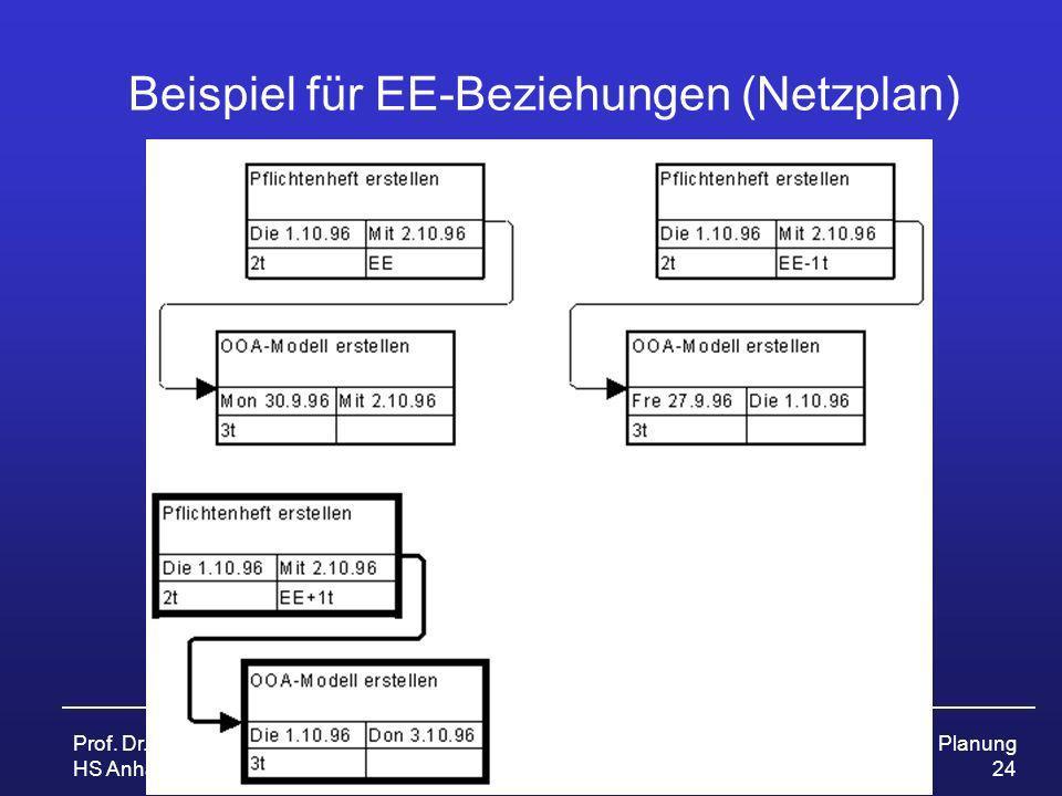Beispiel für EE-Beziehungen (Netzplan)