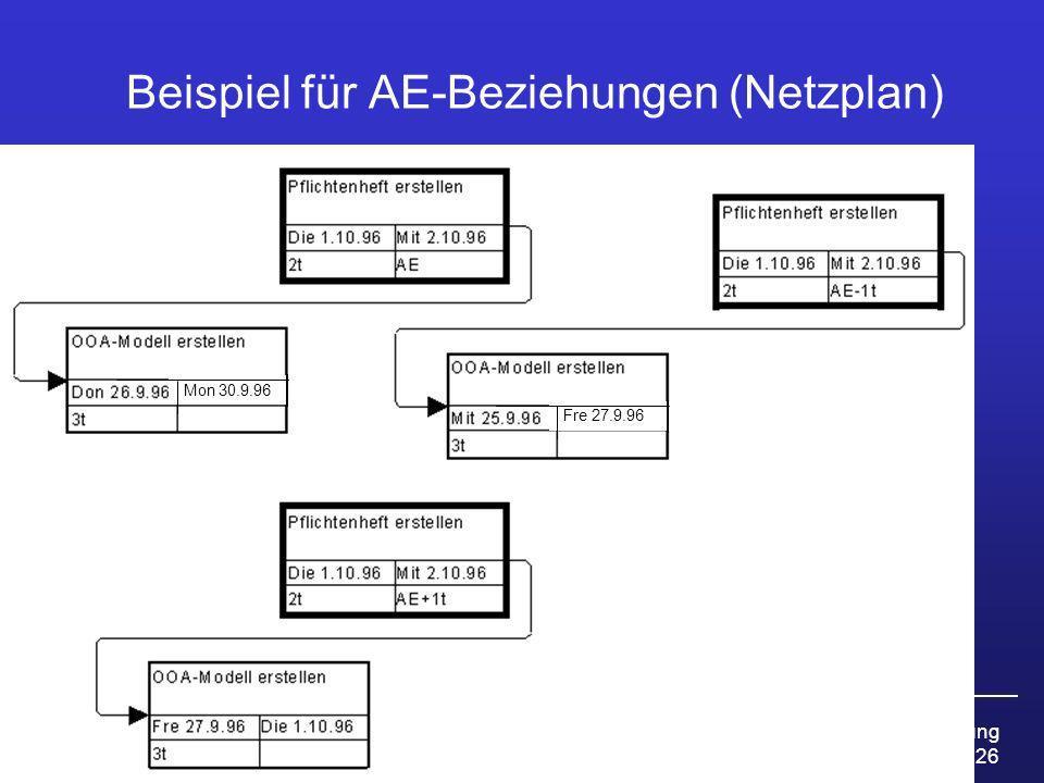 Beispiel für AE-Beziehungen (Netzplan)