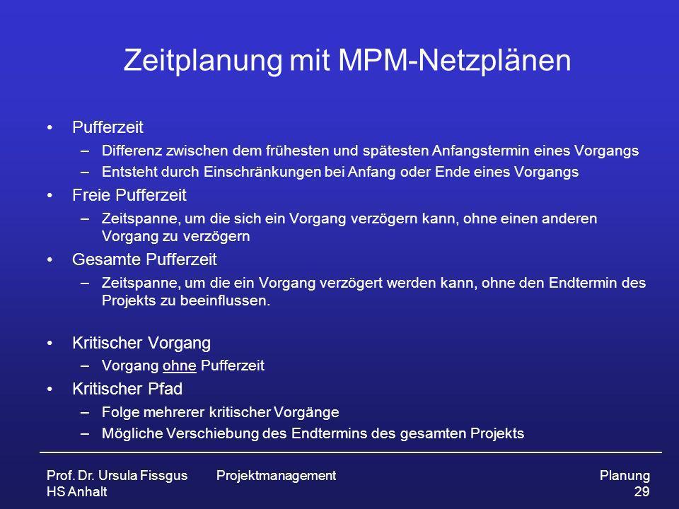 Zeitplanung mit MPM-Netzplänen