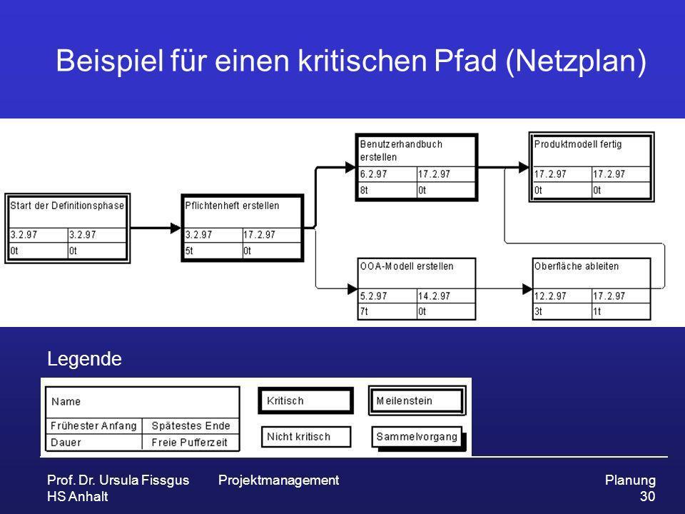 Beispiel für einen kritischen Pfad (Netzplan)
