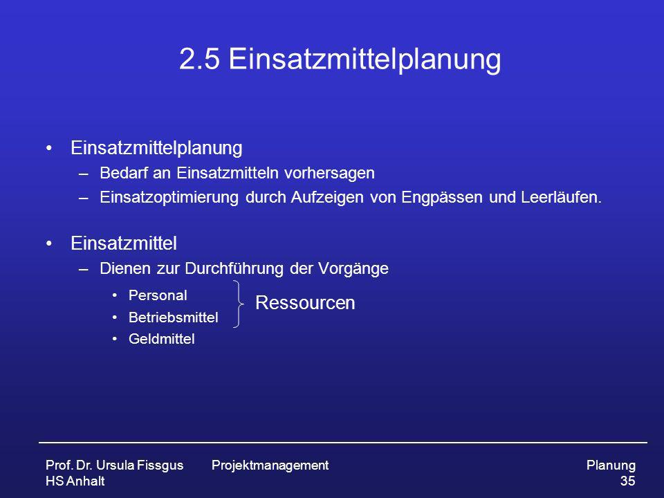 2.5 Einsatzmittelplanung