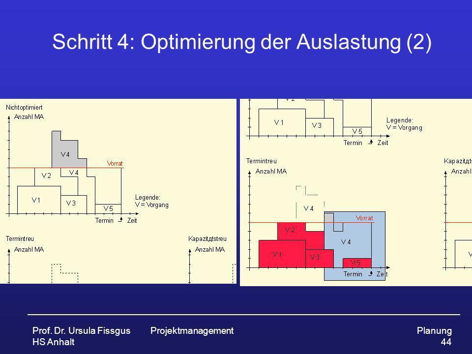 Schritt 4: Optimierung der Auslastung (2)