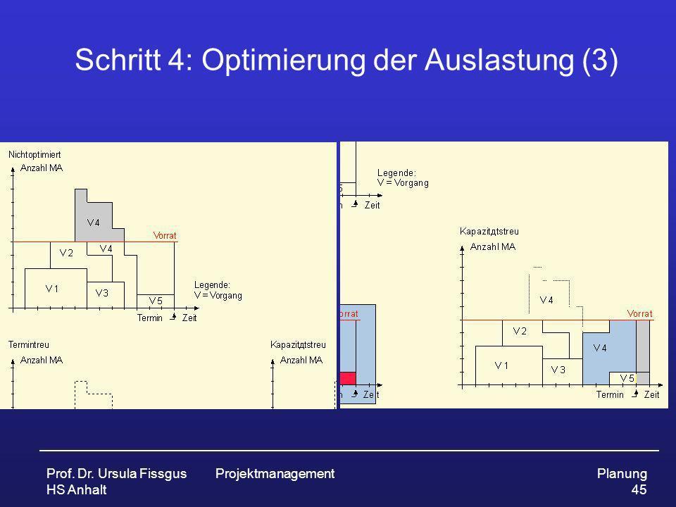 Schritt 4: Optimierung der Auslastung (3)