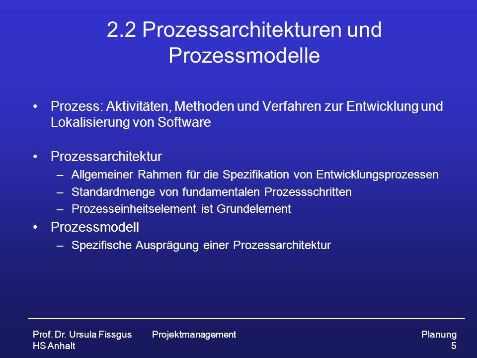 2.2 Prozessarchitekturen und Prozessmodelle