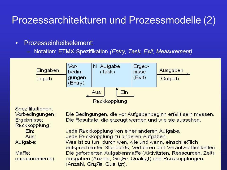 Prozessarchitekturen und Prozessmodelle (2)