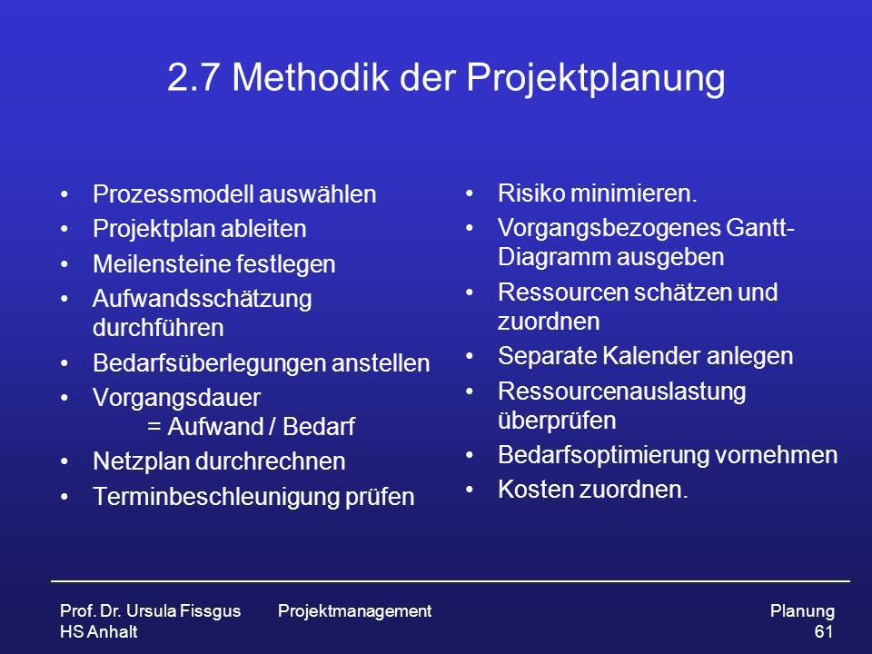 2.7 Methodik der Projektplanung
