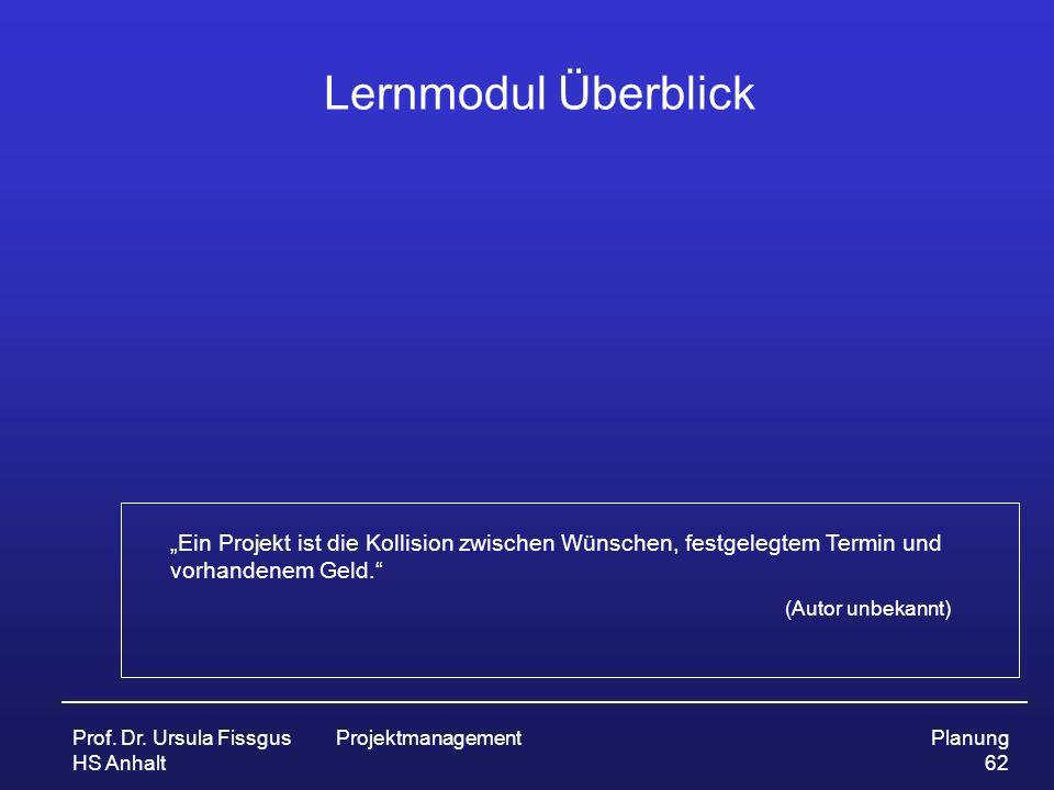 Lernmodul Überblick (Autor unbekannt) Prof. Dr. Ursula Fissgus