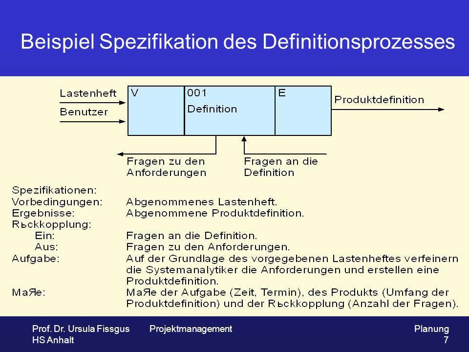 Beispiel Spezifikation des Definitionsprozesses