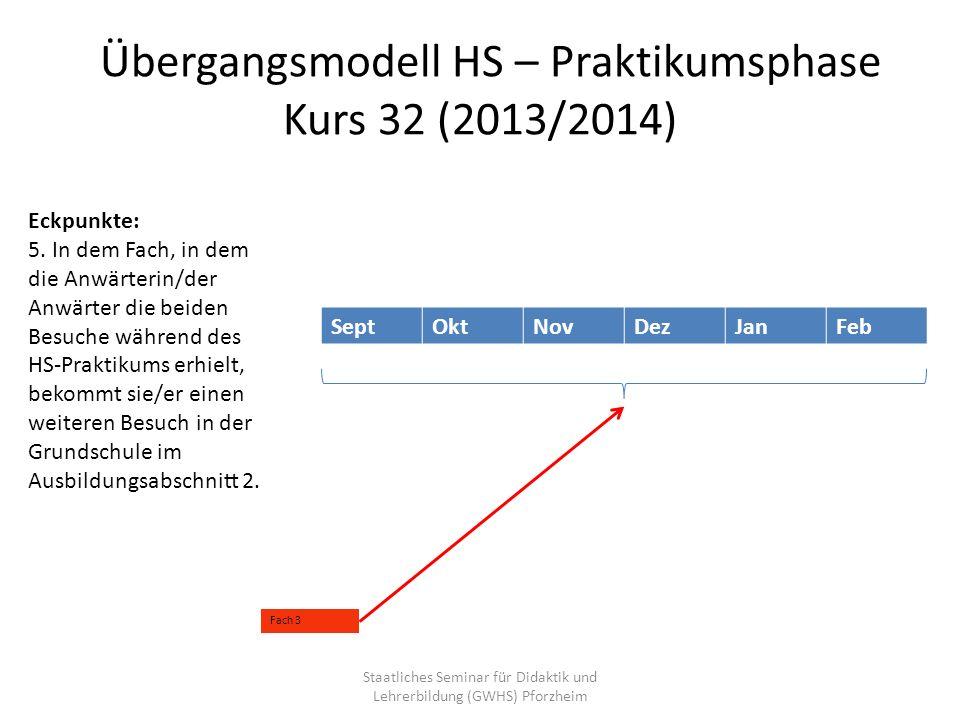 Übergangsmodell HS – Praktikumsphase Kurs 32 (2013/2014)