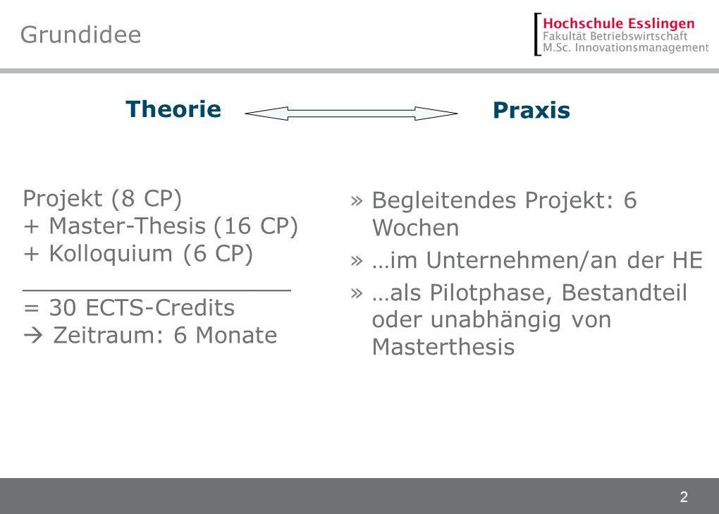 Grundidee Theorie Praxis Begleitendes Projekt: 6 Wochen Projekt (8 CP)