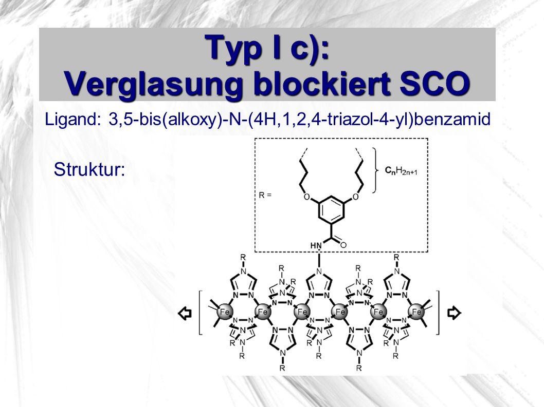 Typ I c): Verglasung blockiert SCO