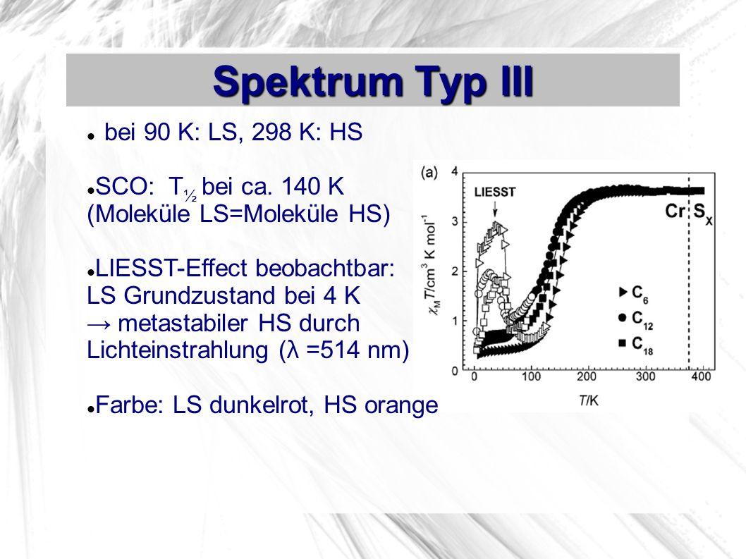 Spektrum Typ III bei 90 K: LS, 298 K: HS