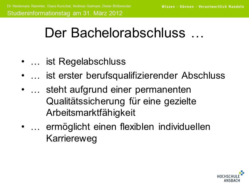 Der Bachelorabschluss …