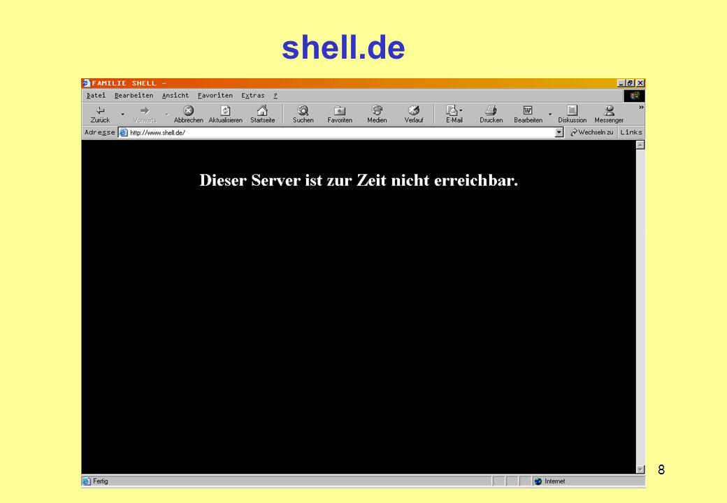 shell.de