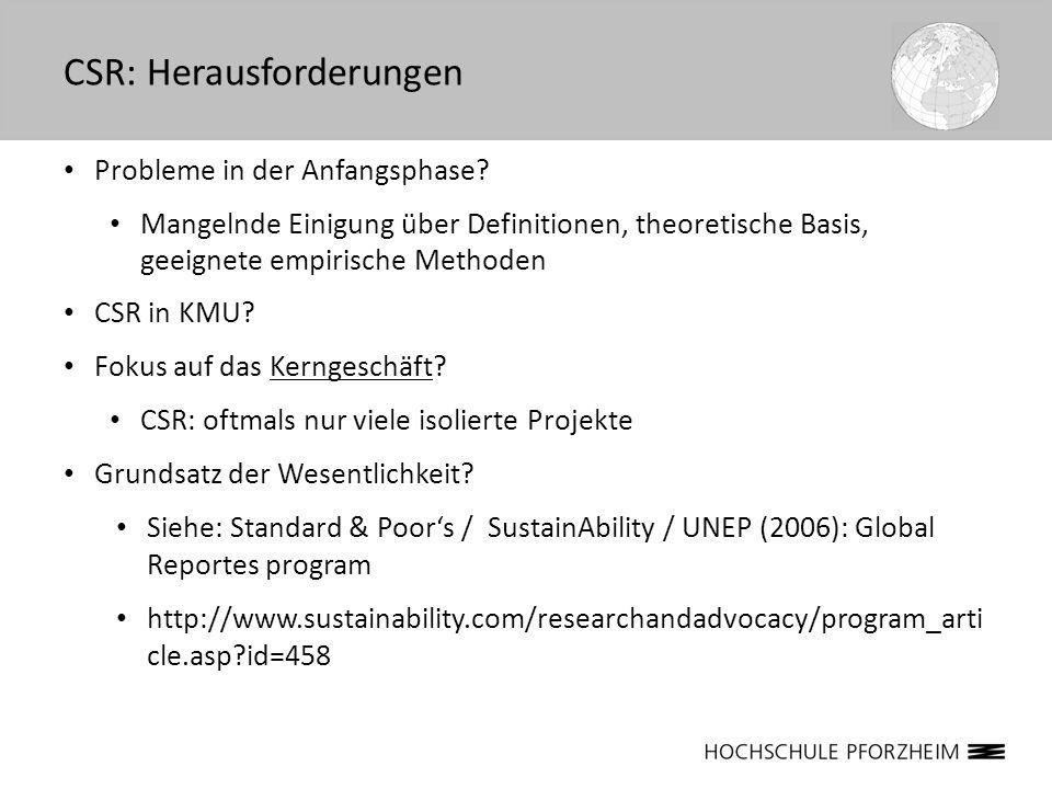 CSR: Herausforderungen