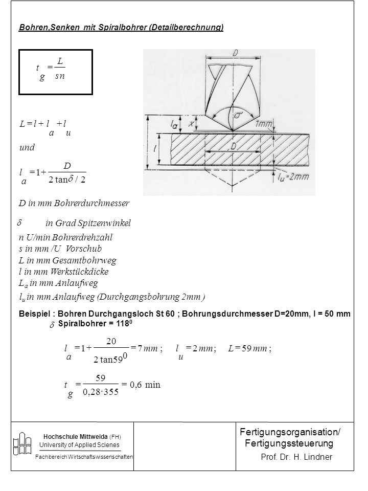 D in mm Bohrerdurchmesser