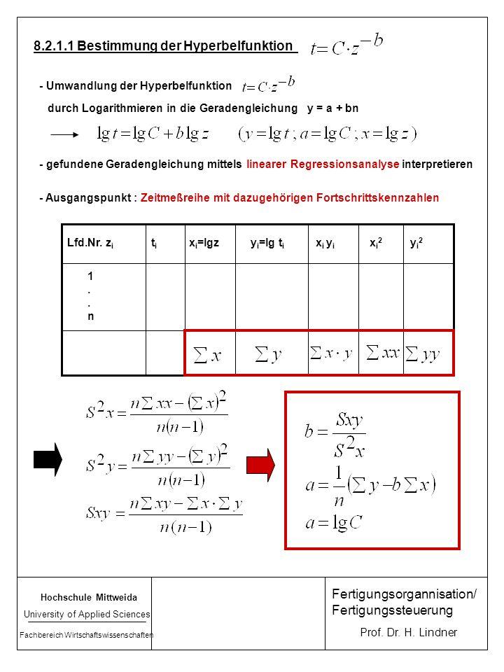 8.2.1.1 Bestimmung der Hyperbelfunktion