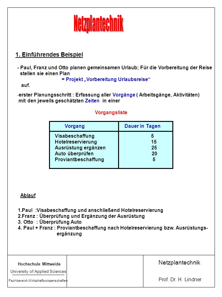 Netzplantechnik 1. Einführendes Beispiel Netzplantechnik