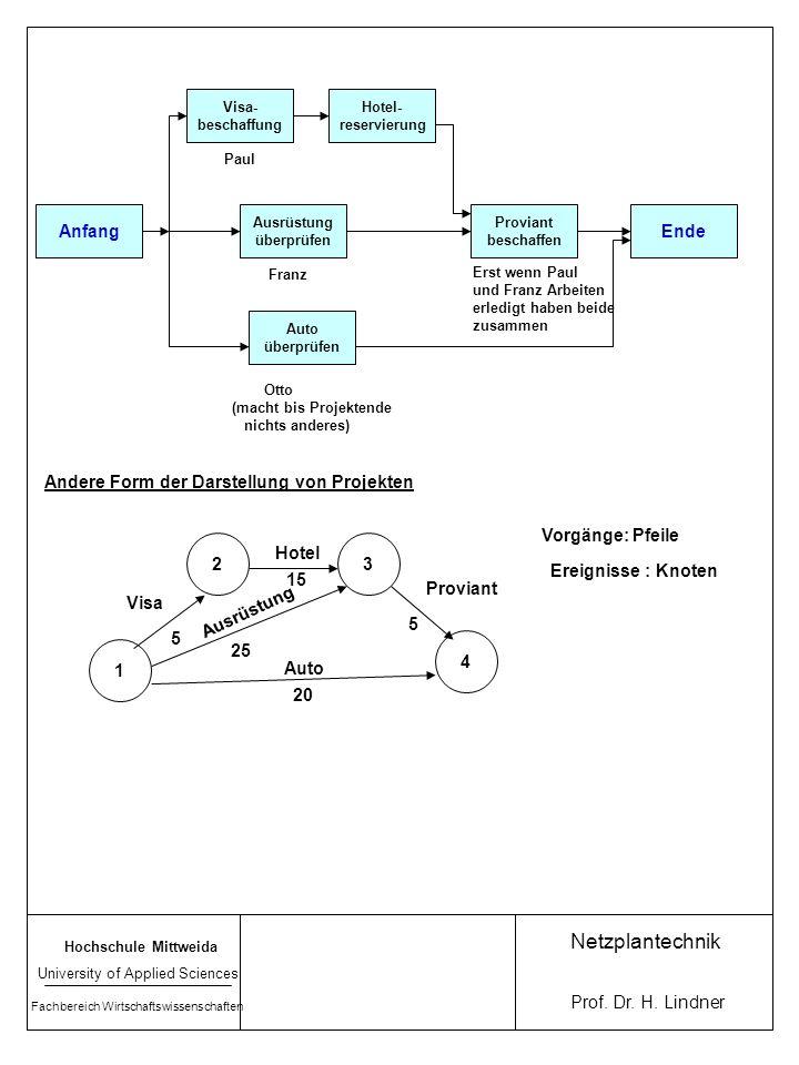 Netzplantechnik Anfang Ende Andere Form der Darstellung von Projekten