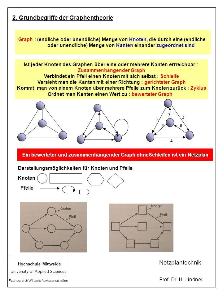 2. Grundbegriffe der Graphentheorie