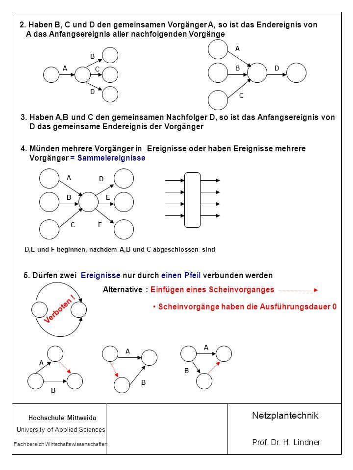 2. Haben B, C und D den gemeinsamen Vorgänger A, so ist das Endereignis von