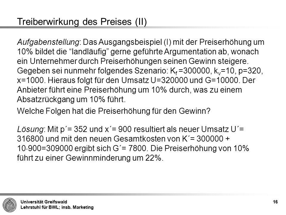 Treiberwirkung des Preises (II)