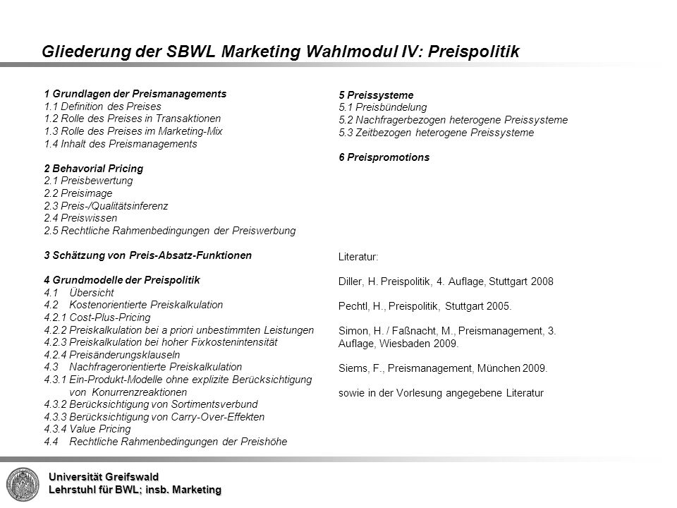 Gliederung der SBWL Marketing Wahlmodul IV: Preispolitik