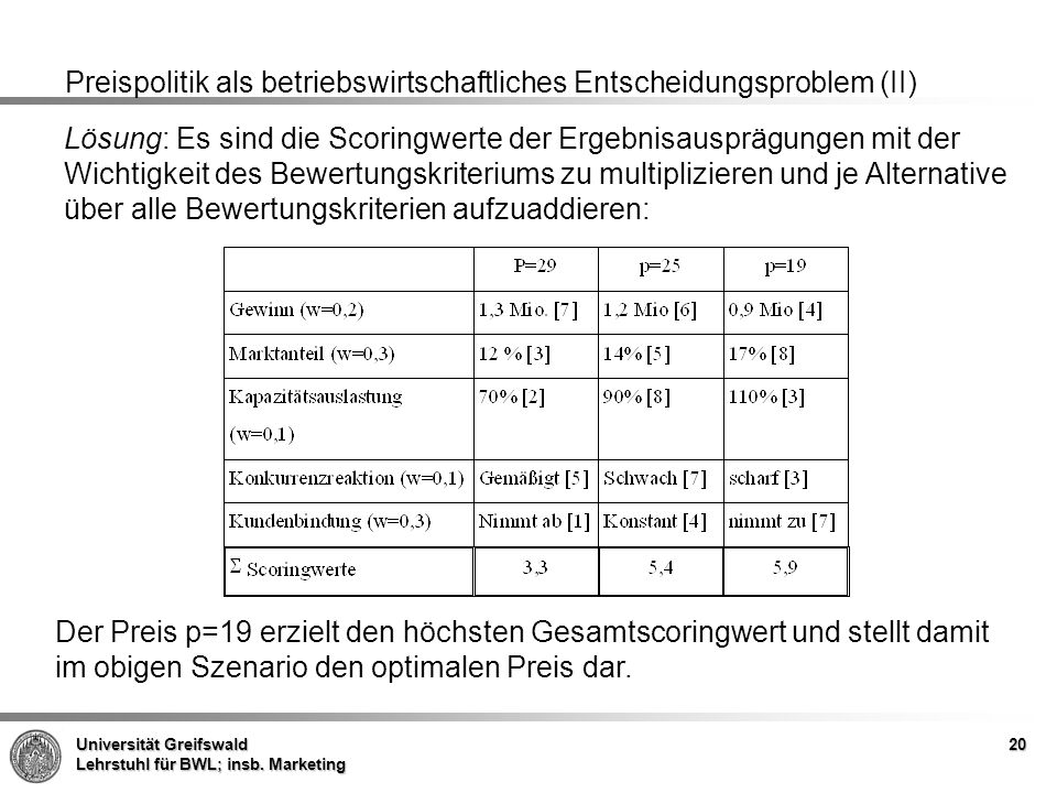 Gemütlich Multiplizieren Matrizen Arbeitsblatt Zeitgenössisch ...