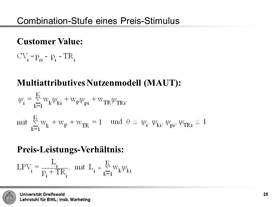 Combination-Stufe eines Preis-Stimulus