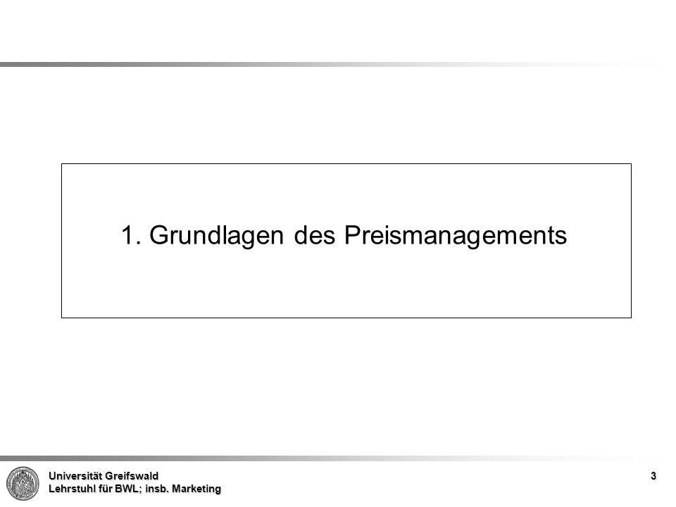 1. Grundlagen des Preismanagements