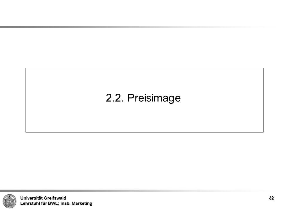 2.2. Preisimage