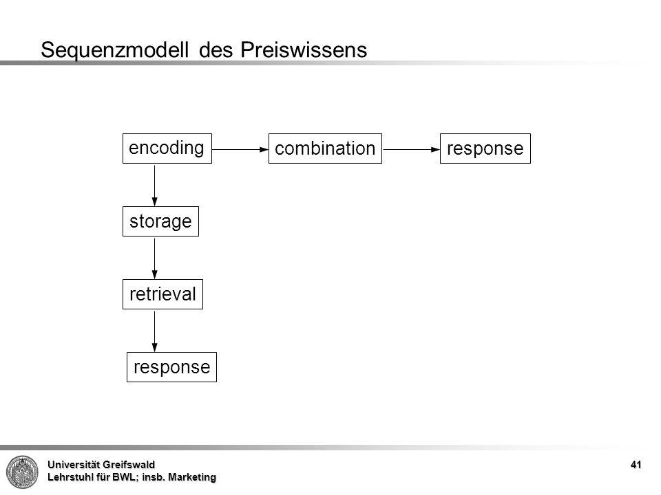 Sequenzmodell des Preiswissens