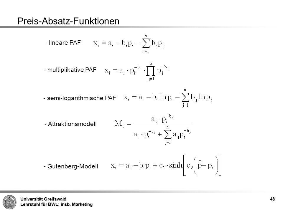 Preis-Absatz-Funktionen