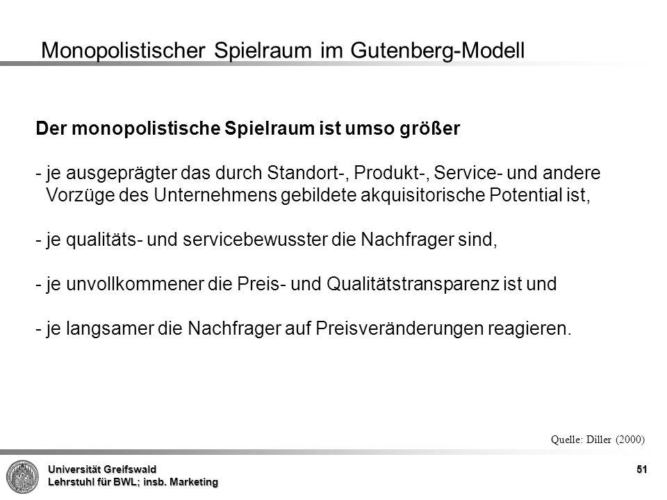 Monopolistischer Spielraum im Gutenberg-Modell