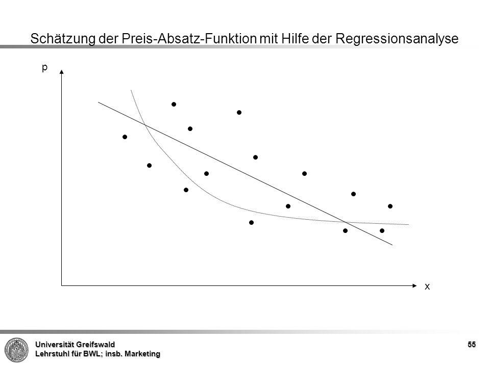 Schätzung der Preis-Absatz-Funktion mit Hilfe der Regressionsanalyse