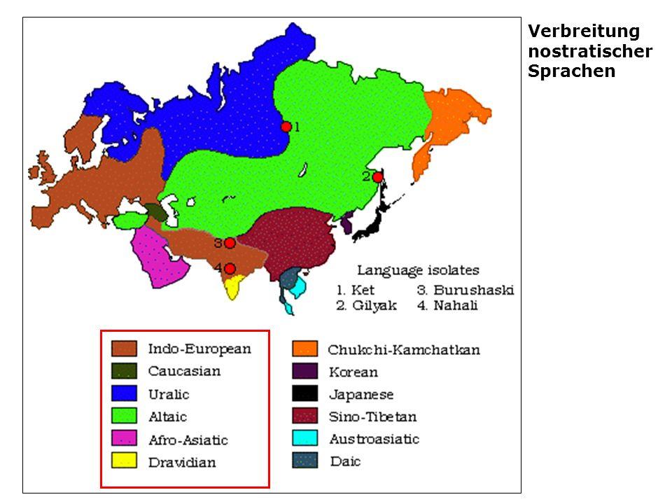 Verbreitung nostratischer Sprachen