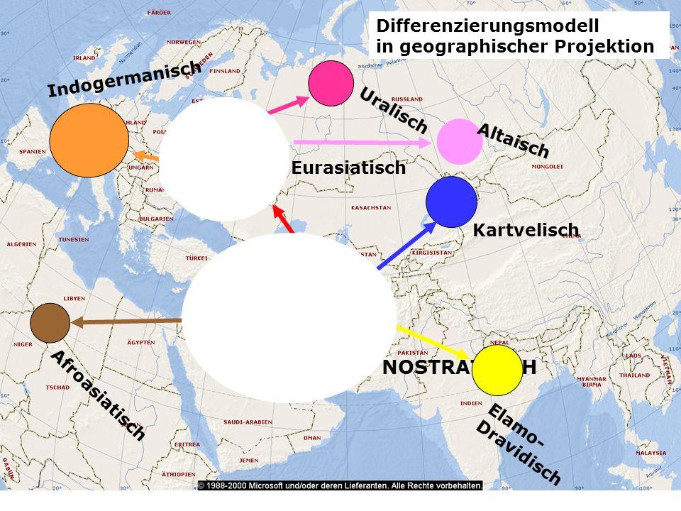 NOSTRATISCH Differenzierungsmodell in geographischer Projektion